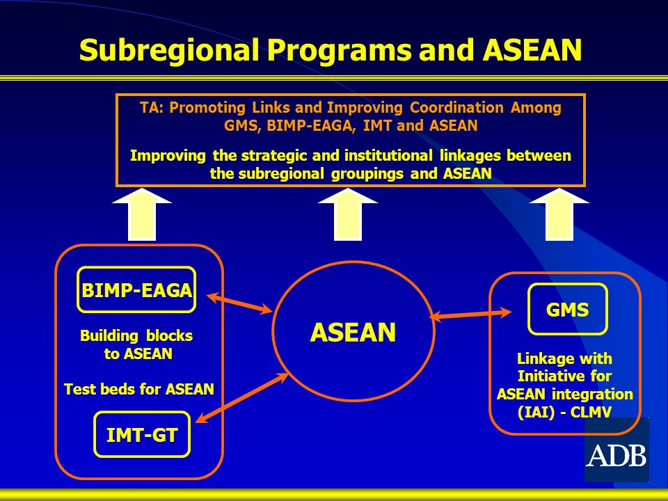 Subregional Programs and ASEAN