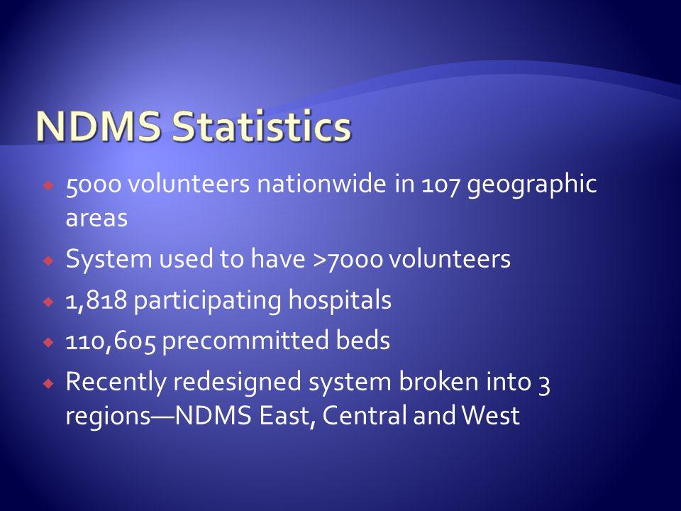 NDMS Statistics 5000 volunteers nationwide in 107 geographic areas