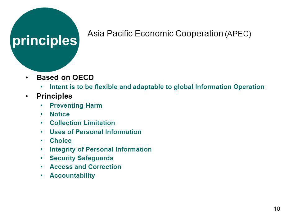 principles Asia Pacific Economic Cooperation (APEC) Based on OECD