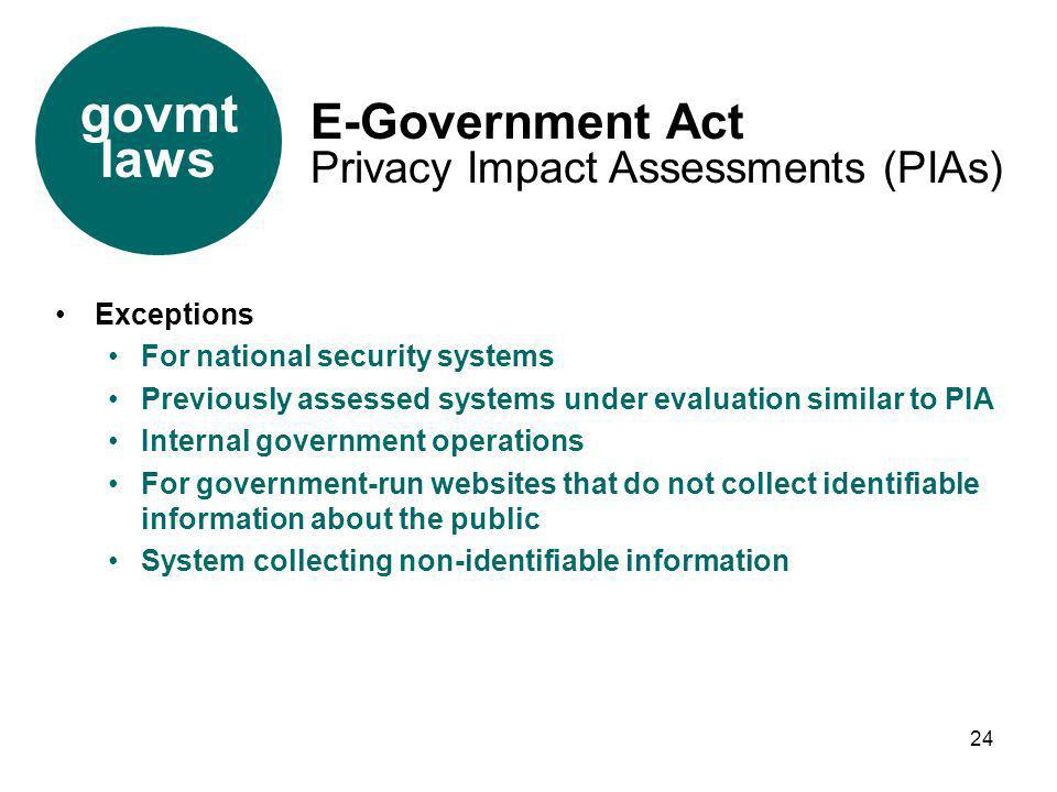 govmt laws E-Government Act Privacy Impact Assessments (PIAs)