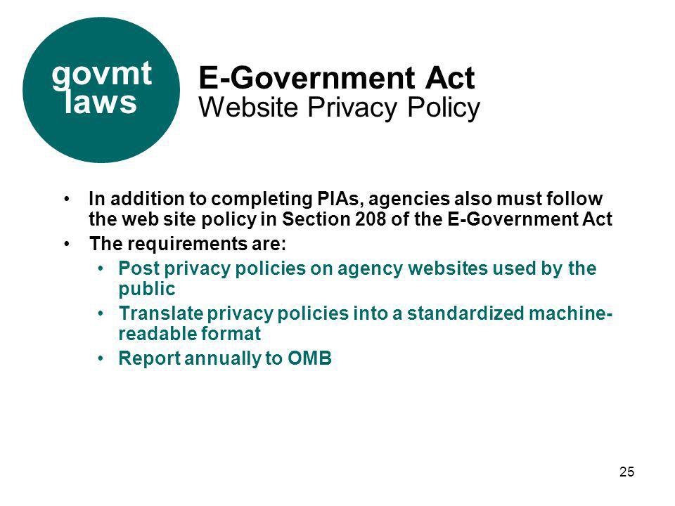 govmt laws E-Government Act Website Privacy Policy