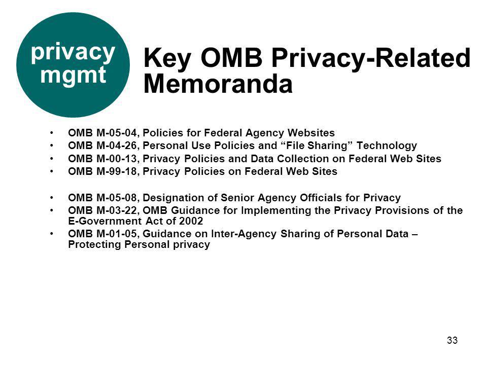 Key OMB Privacy-Related Memoranda