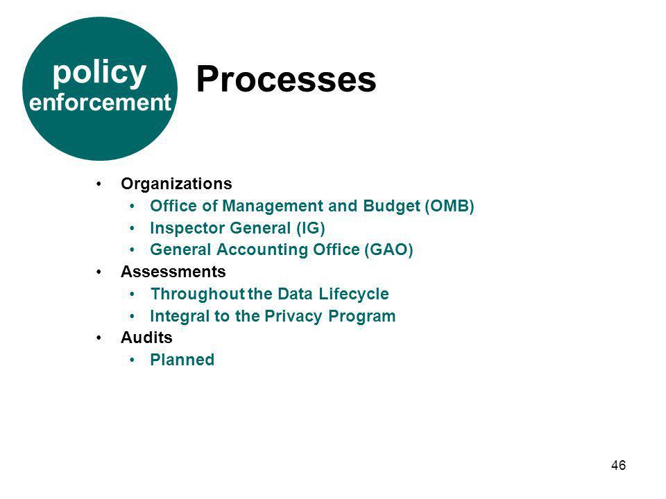 Processes policy enforcement Organizations