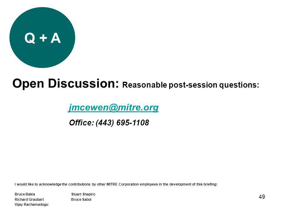 Q + A Open Discussion: Reasonable post-session questions: