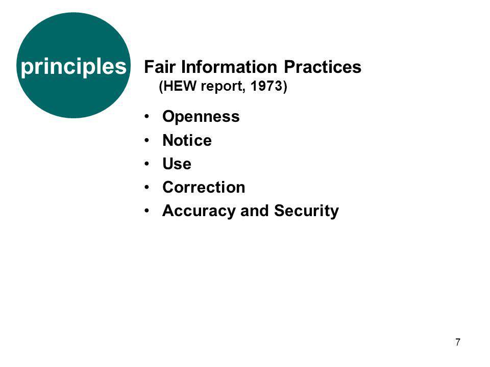 principles Fair Information Practices (HEW report, 1973) Openness