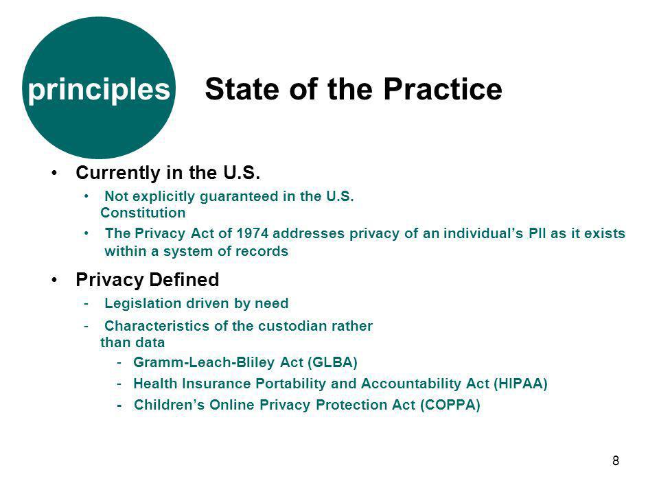 principles State of the Practice Currently in the U.S. Privacy Defined
