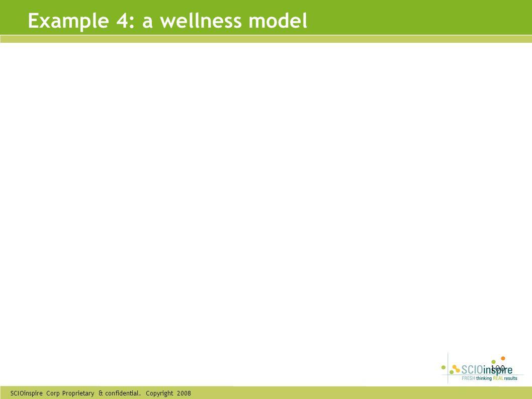 Example 4: a wellness model