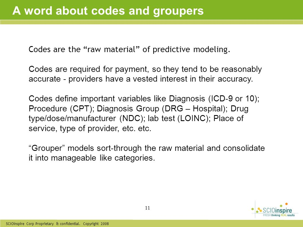 A word about codes and groupers