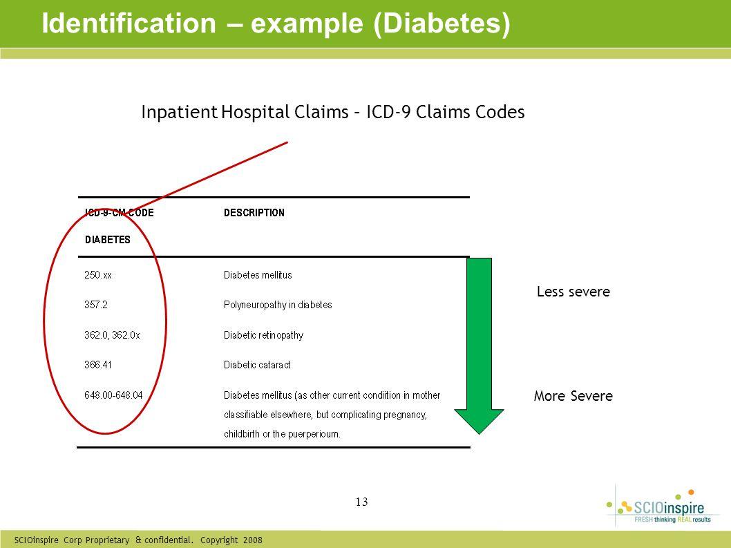Identification – example (Diabetes)