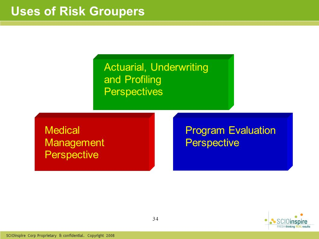 Uses of Risk Groupers Actuarial, Underwriting and Profiling Perspectives. Medical Management Perspective.
