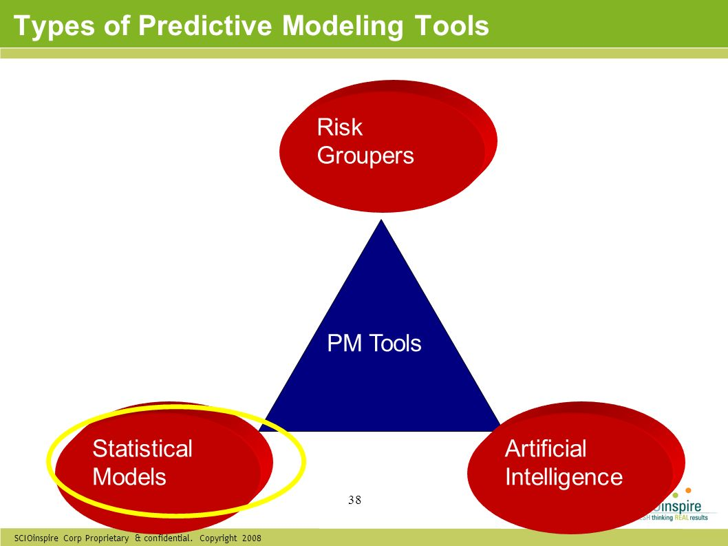 Types of Predictive Modeling Tools