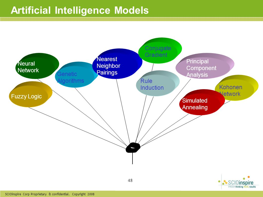 Artificial Intelligence Models