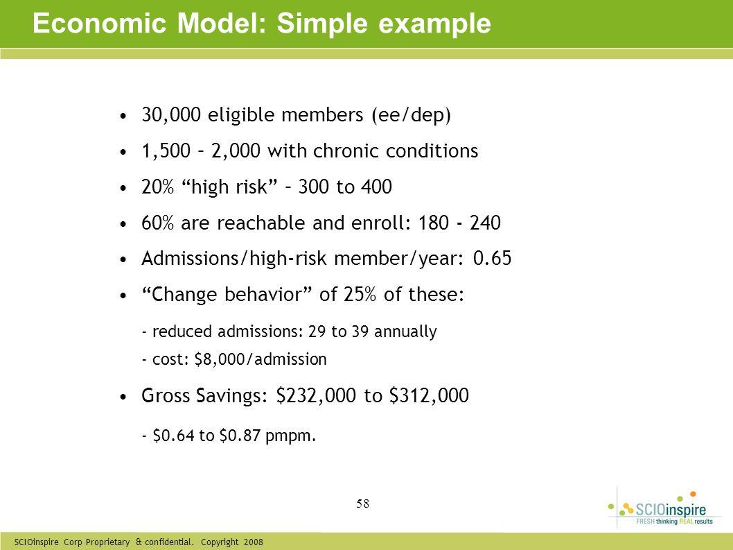 Economic Model: Simple example