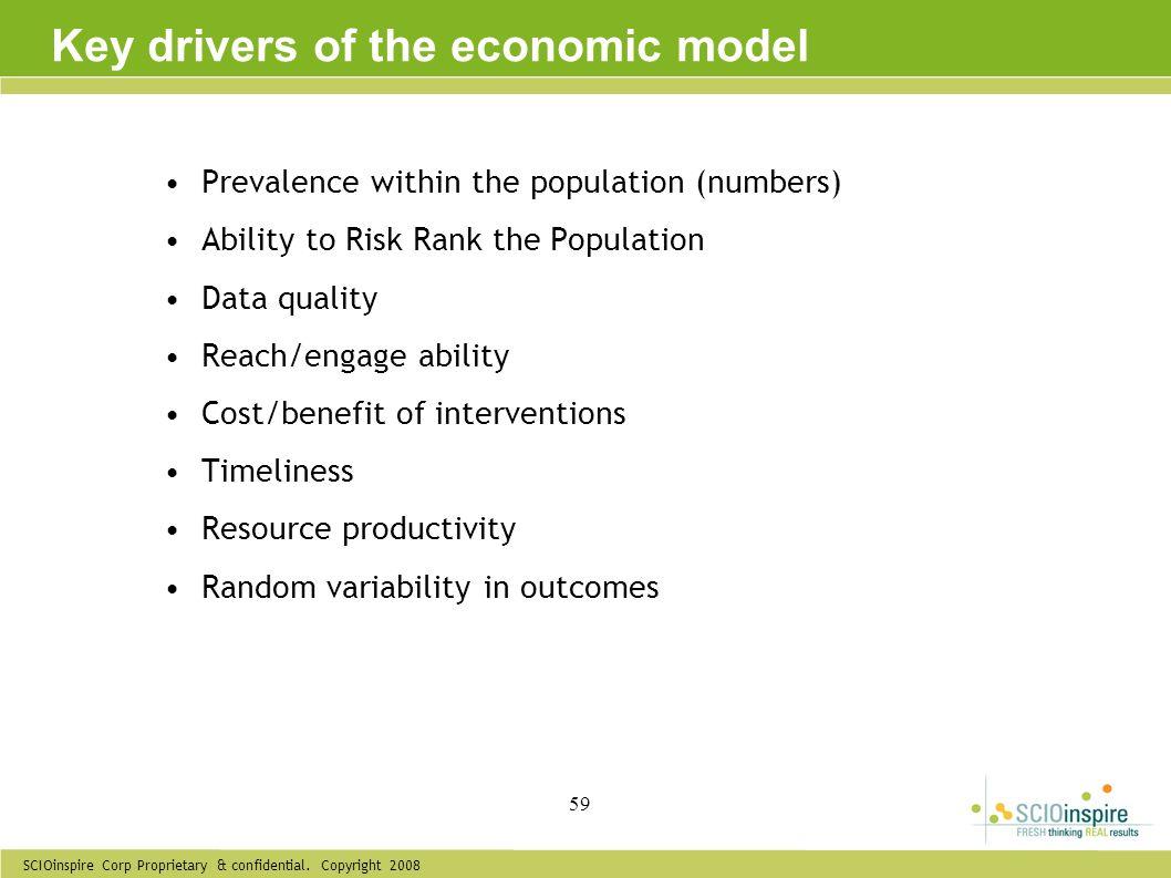 Key drivers of the economic model