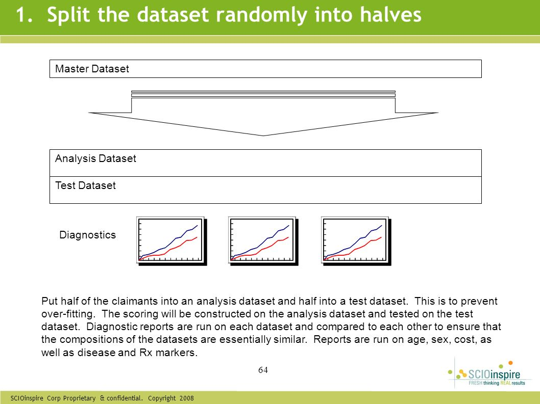 1. Split the dataset randomly into halves