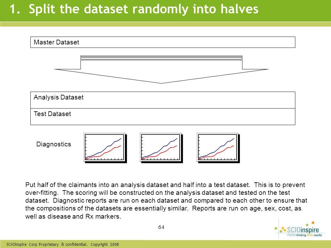 1. Split the dataset randomly into halves