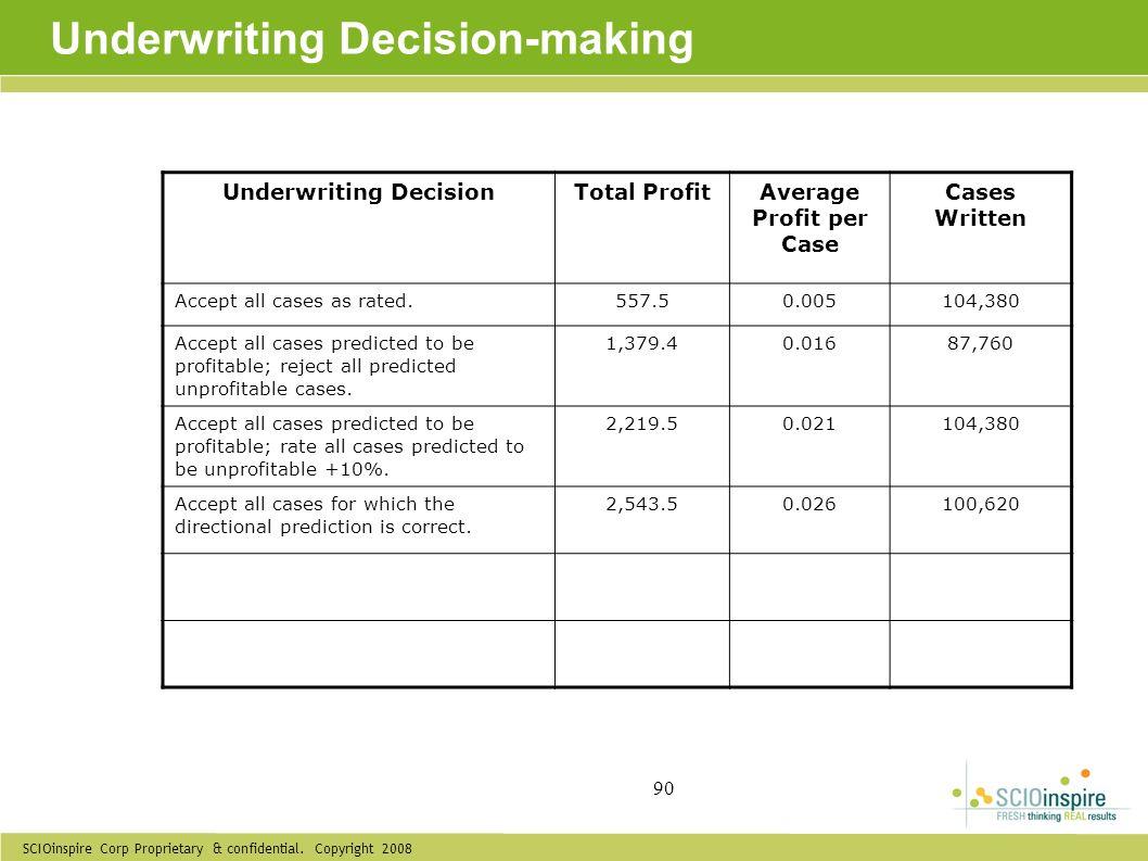 Underwriting Decision-making