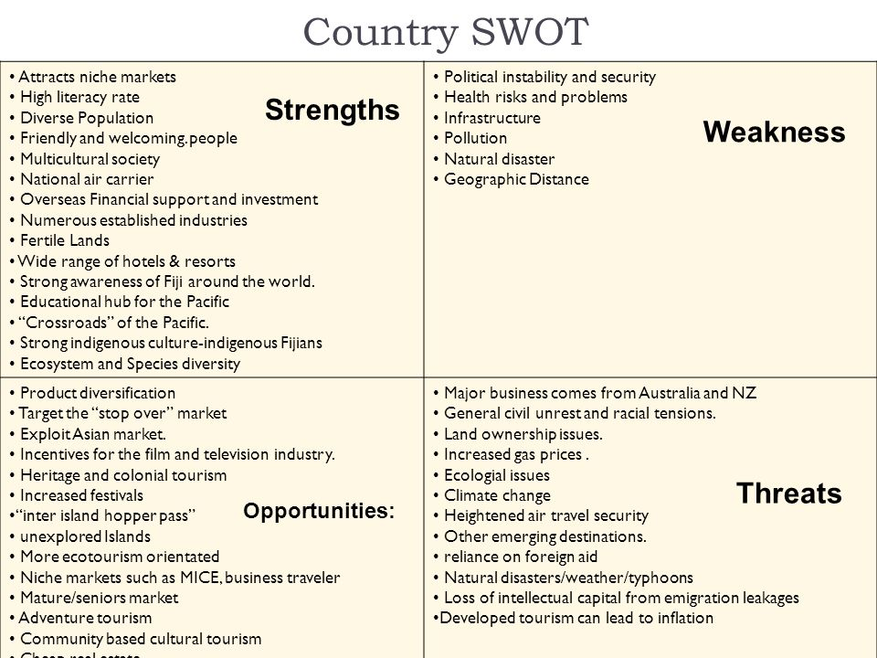 tourism australia swot By using swot - ahp dijana oreski1 1 faculty of organization and informatics, university of zagreb, pavlinska 2, varazdin, croatia abstract –this paper employs combination of swot analysis and analytic hierarchy process (ahp) in strategic planning for tourism of small mid-european city varazdin, which is located in the north west of croatia.
