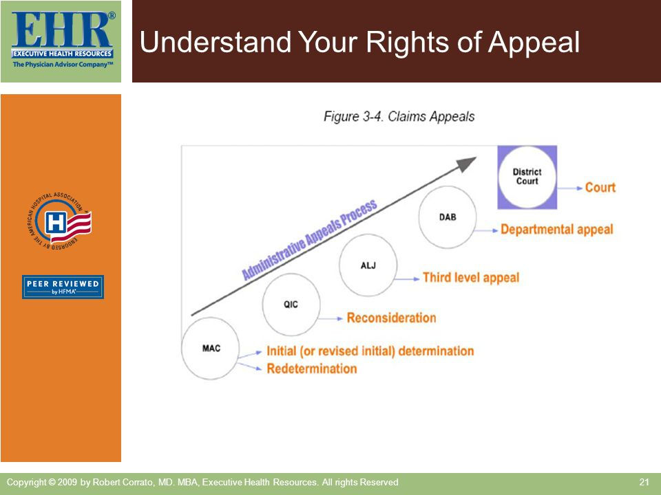 Understand Your Rights of Appeal