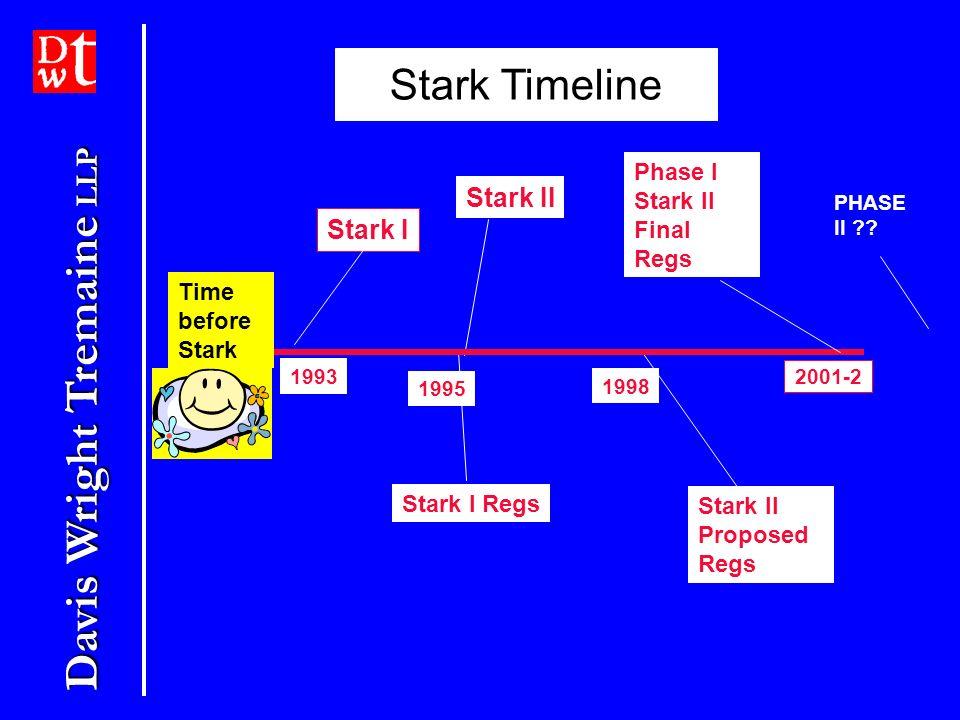 Stark Timeline Stark II Stark I Phase I Stark II Final Regs