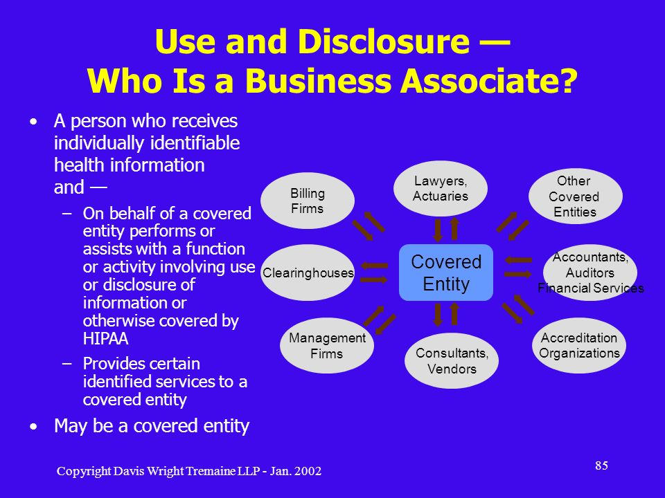 Use and Disclosure — Who Is a Business Associate
