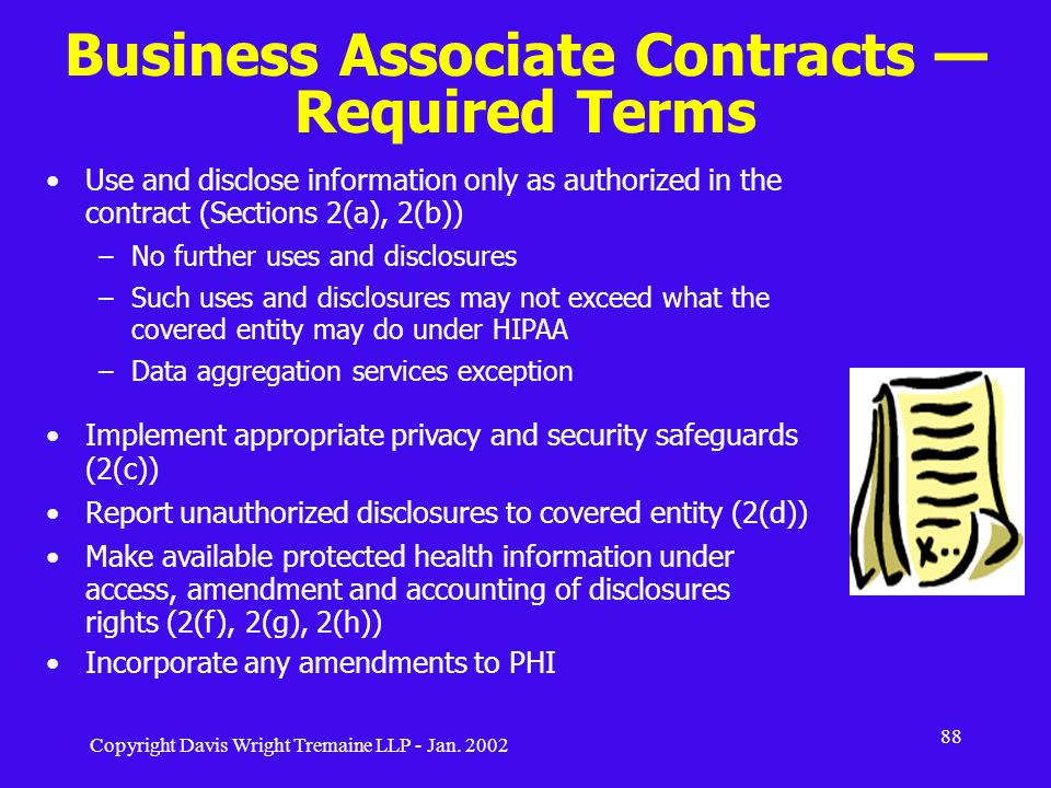 Business Associate Contracts — Required Terms