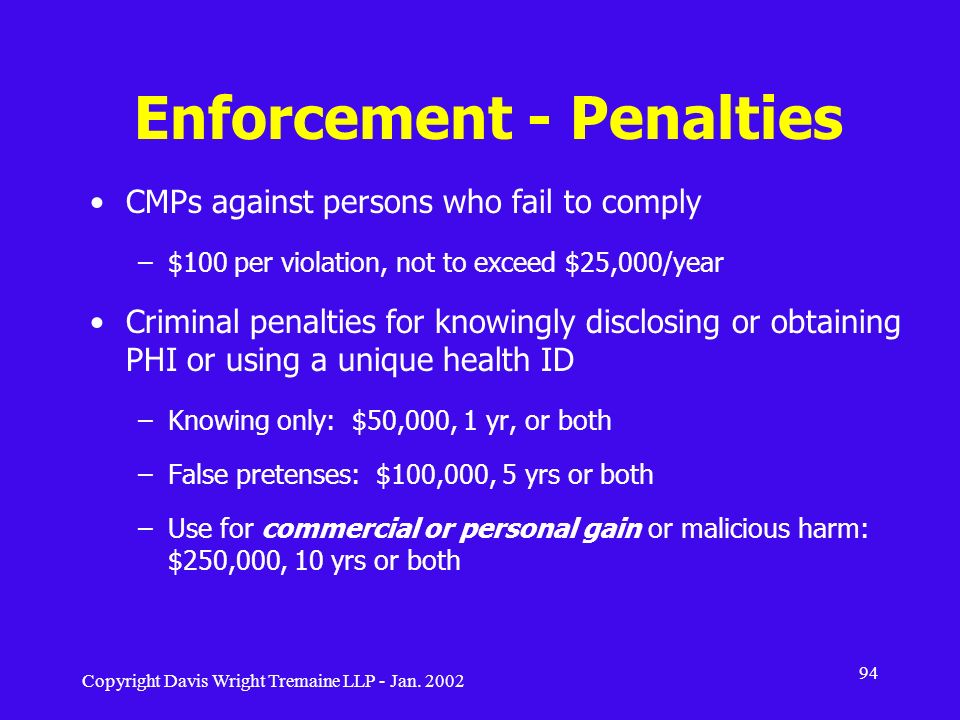 Enforcement - Penalties