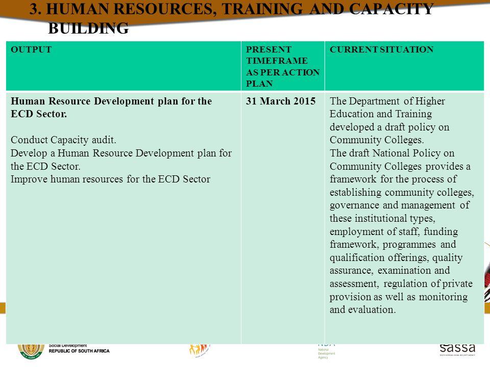human resource development plan pdf
