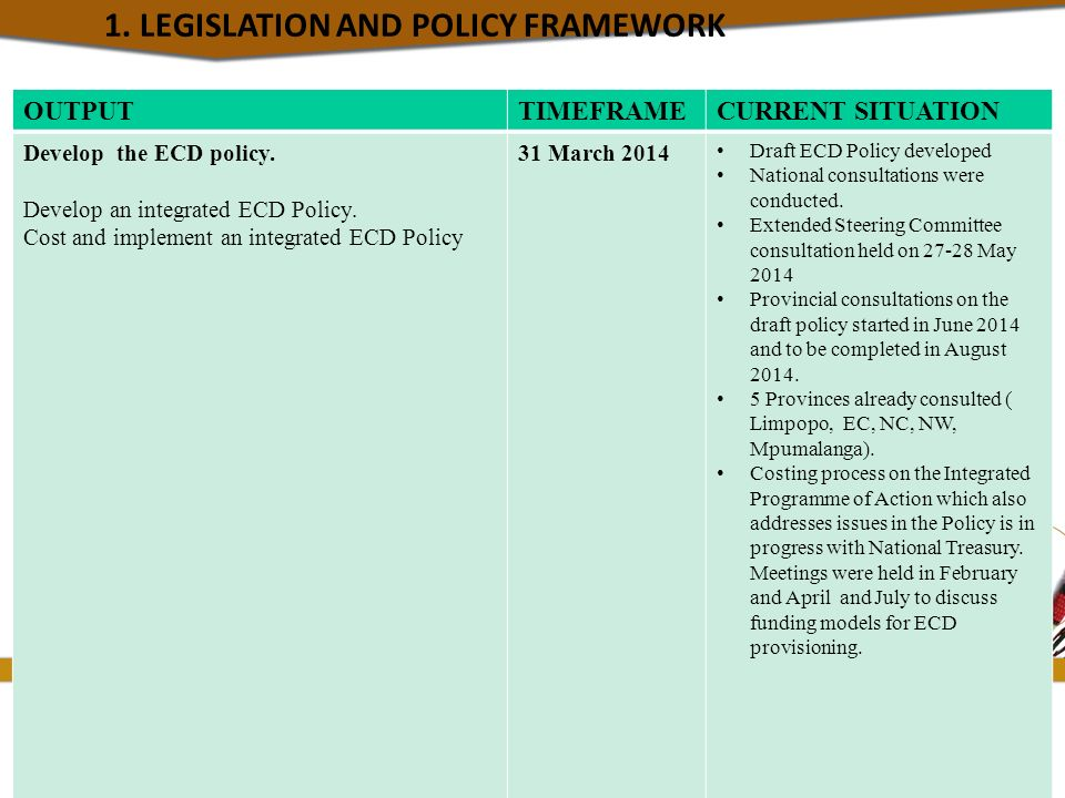 1 know the legislative and policy framework This policy framework provides a roadmap to 1 eci a policy framework for an early setti ng standards for what the early childhood workforce should know.