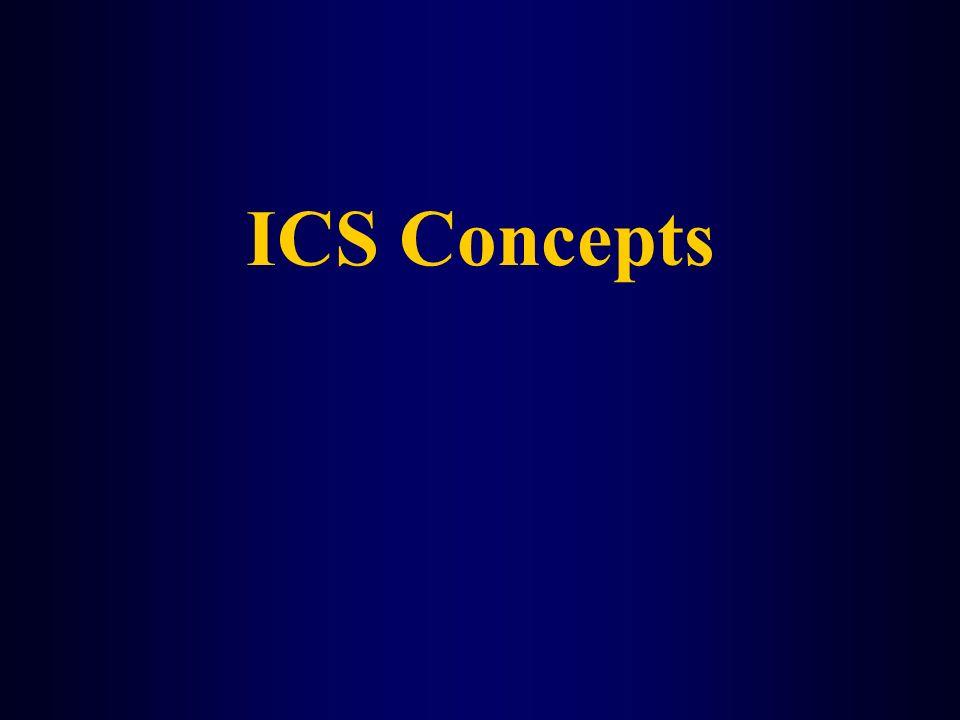 ICS Concepts