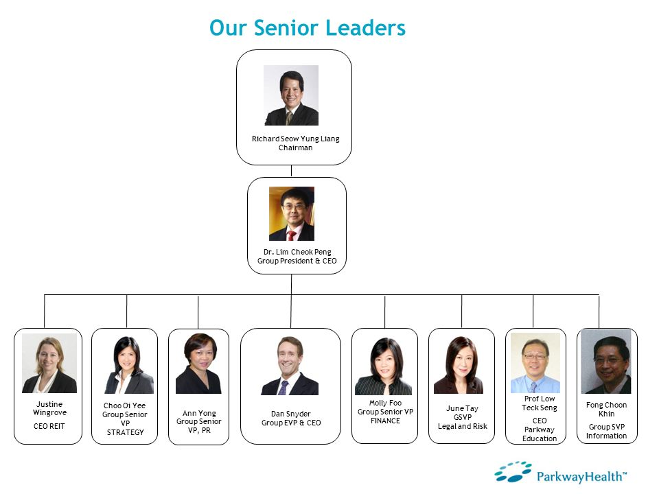 Richard Seow Yung Liang Chairman