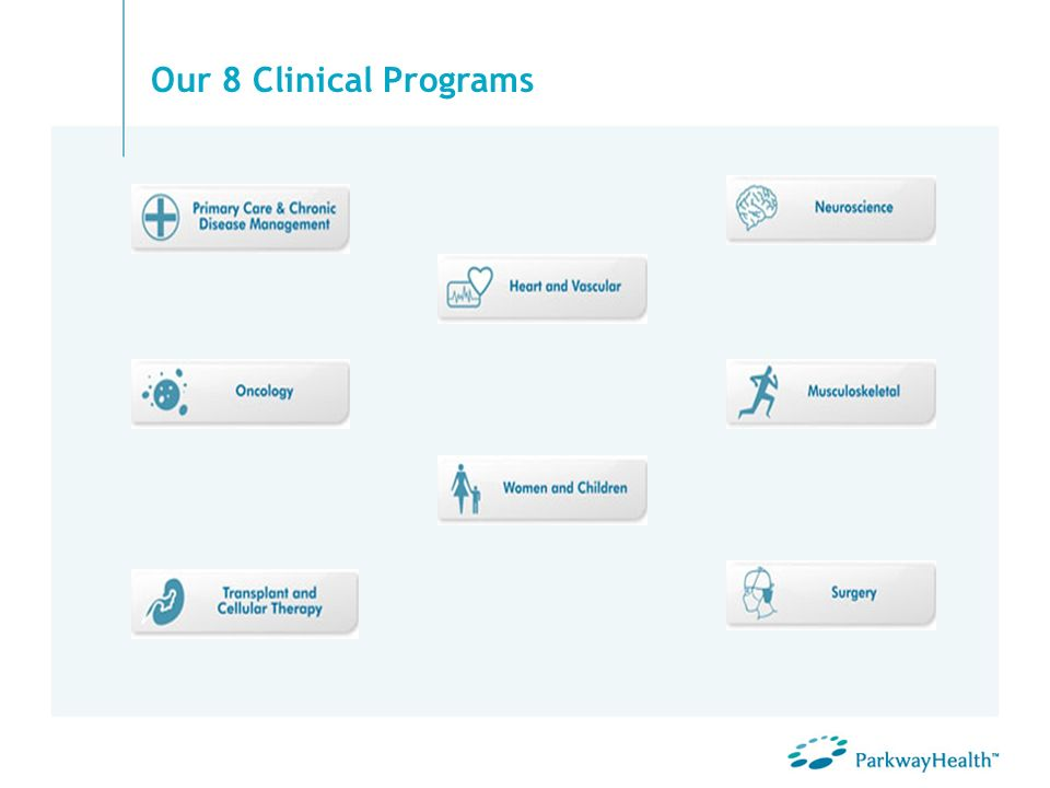 Our 8 Clinical Programs