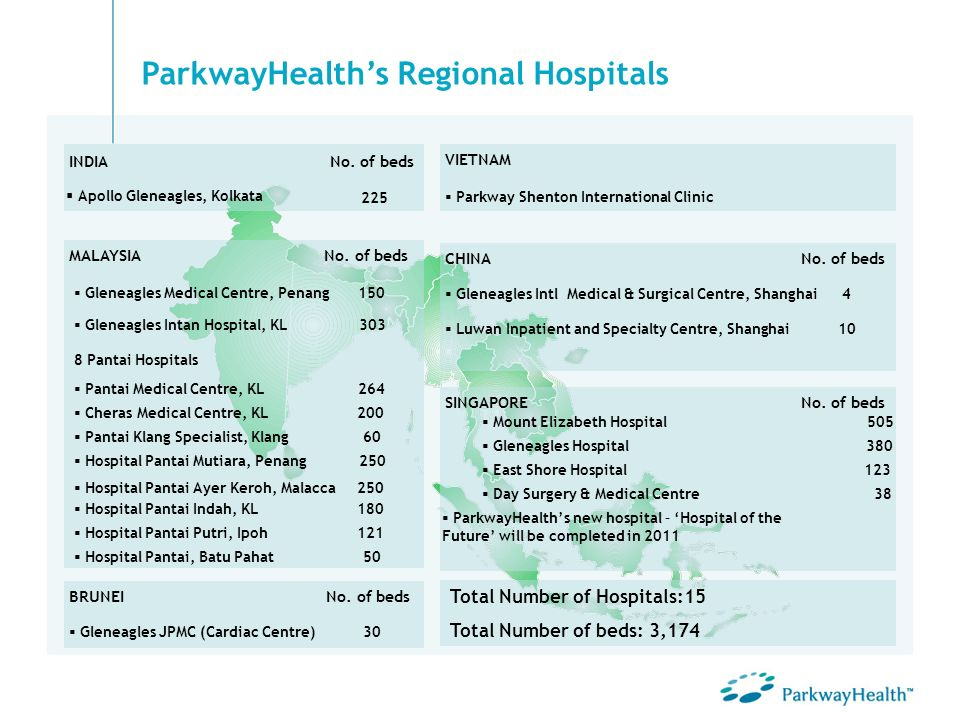 ParkwayHealth's Regional Hospitals