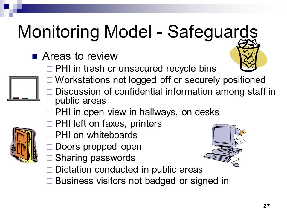 Monitoring Model - Safeguards