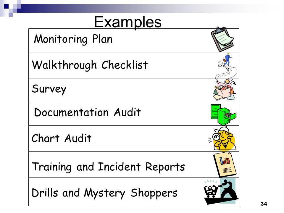 Examples Monitoring Plan Walkthrough Checklist Survey