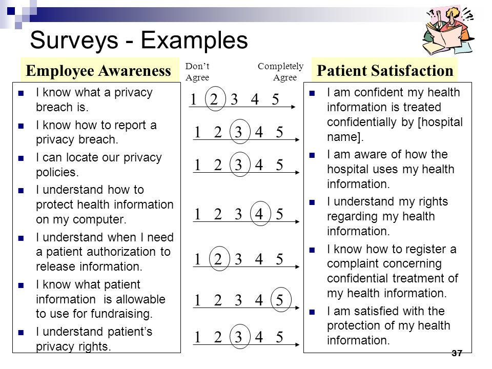 Surveys - Examples Employee Awareness Patient Satisfaction 1 2 3 4 5