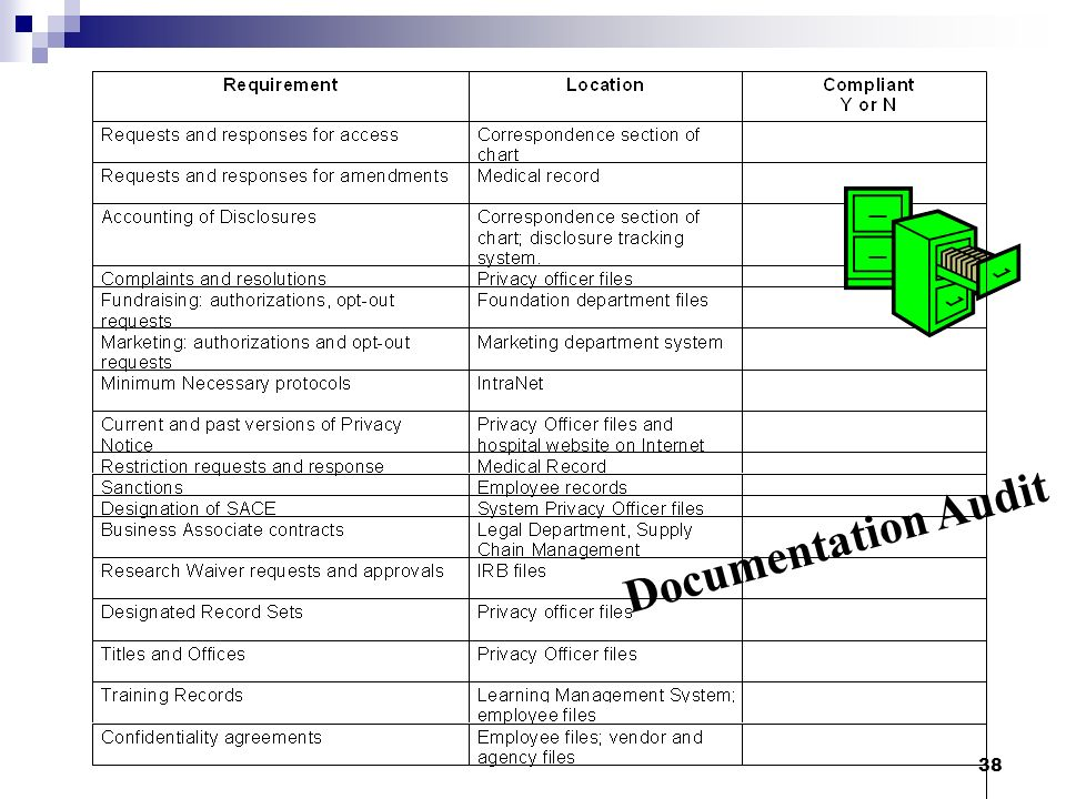 Documentation Audit