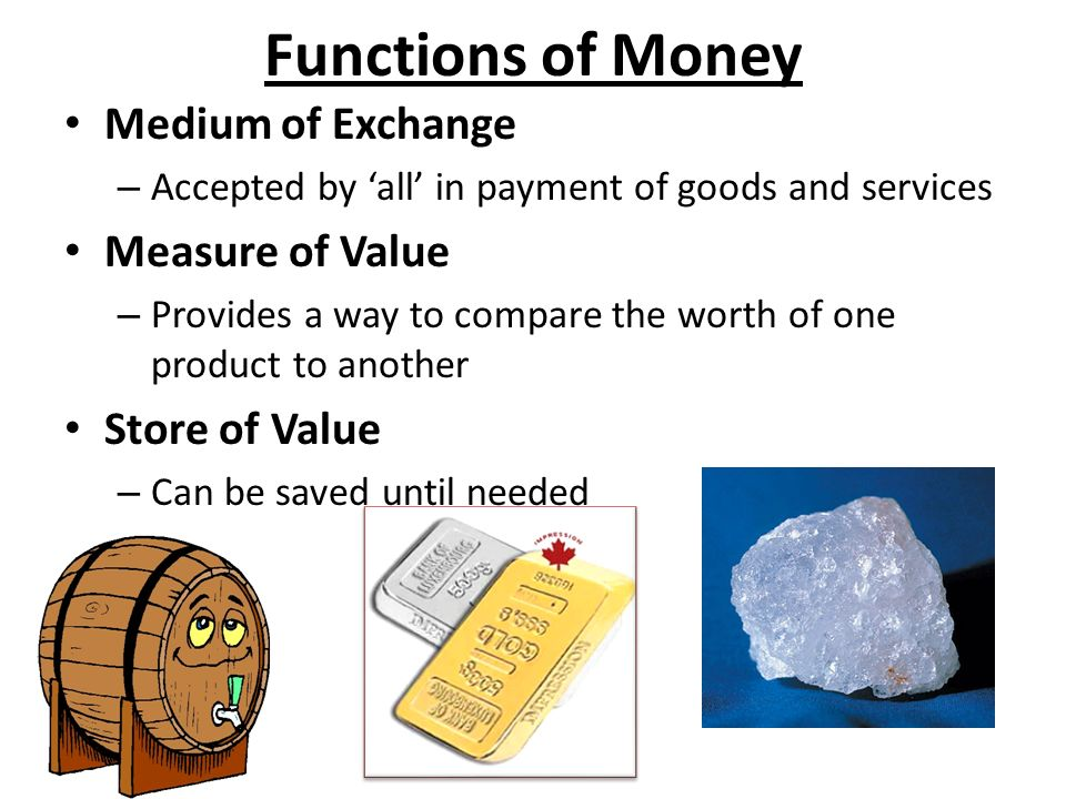 Functions of Money Medium of Exchange Measure of Value Store of Value
