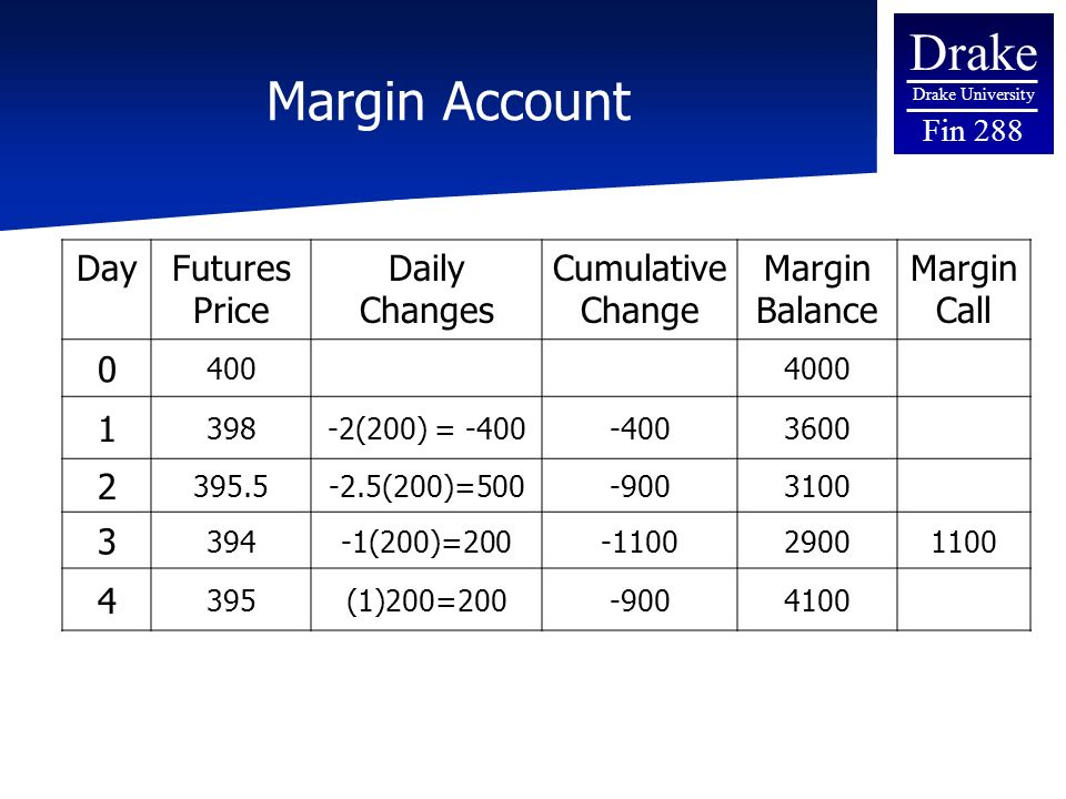 how to open a margin account