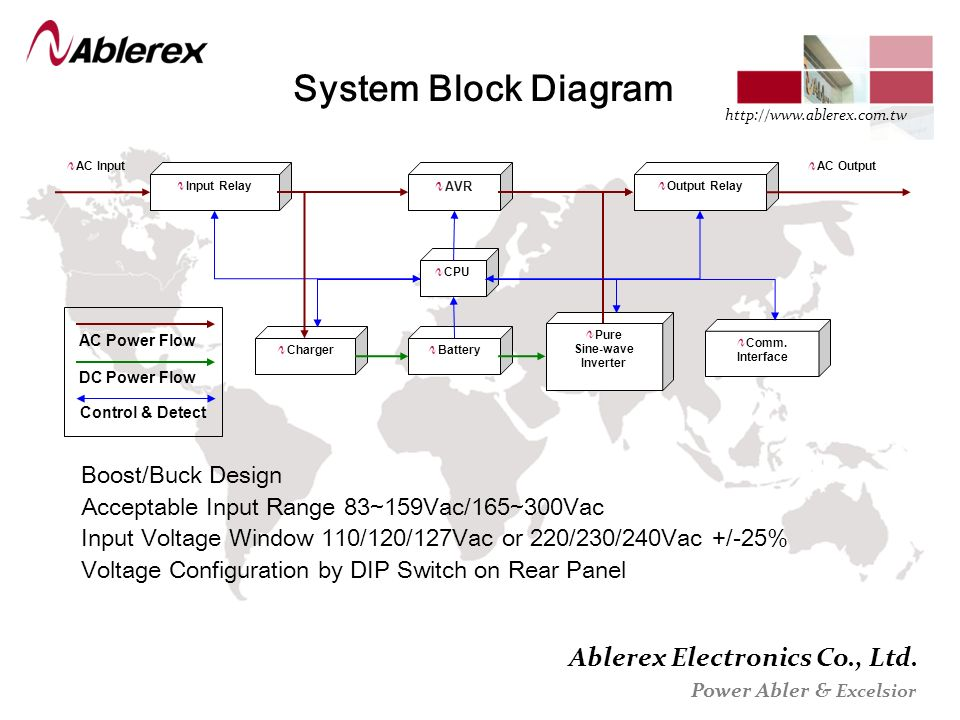 Janus convertible line interactive series ups ppt video online 4 pure sine wave inverter system block diagram ccuart Image collections