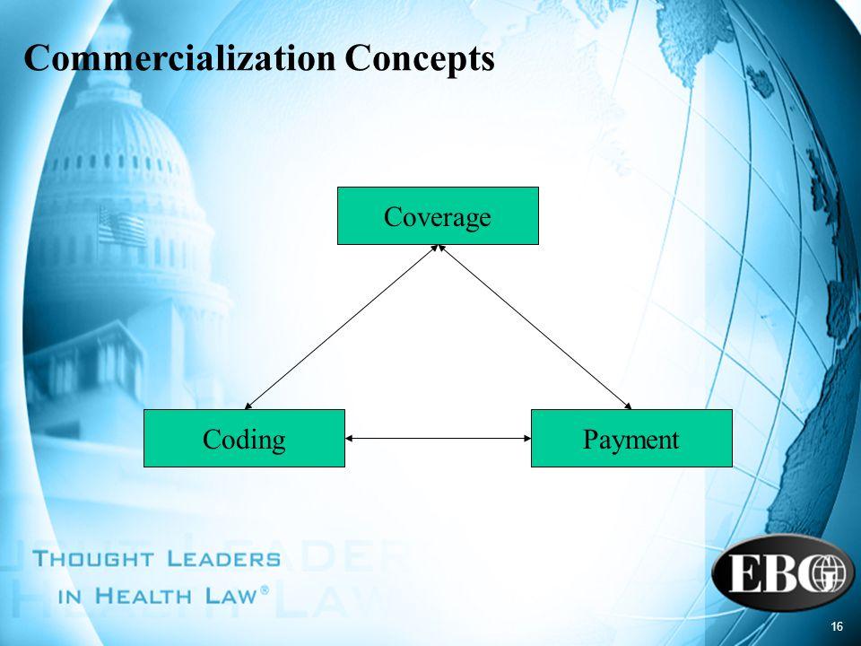 Commercialization Concepts