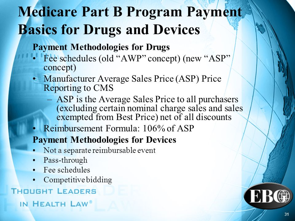 Medicare Part B Program Payment Basics for Drugs and Devices
