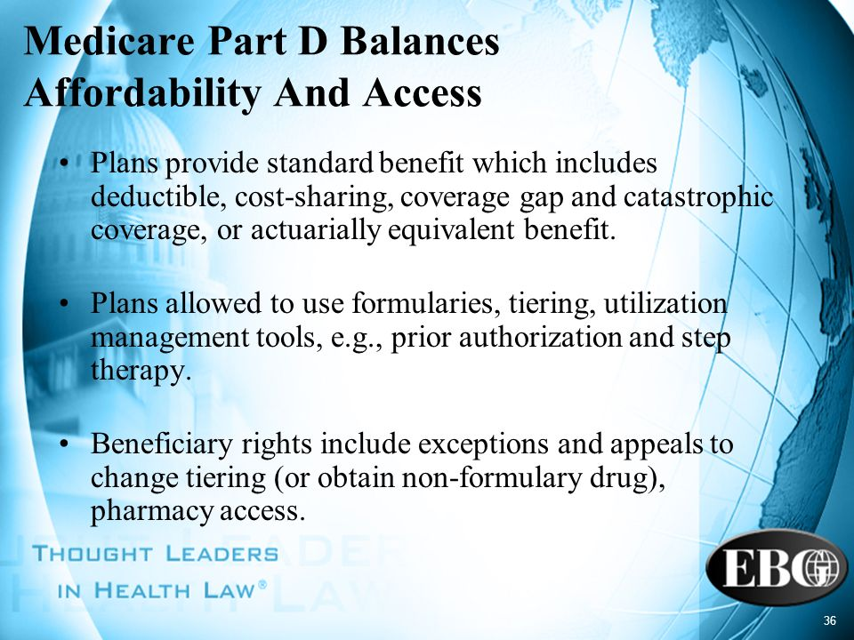 Medicare Part D Balances Affordability And Access