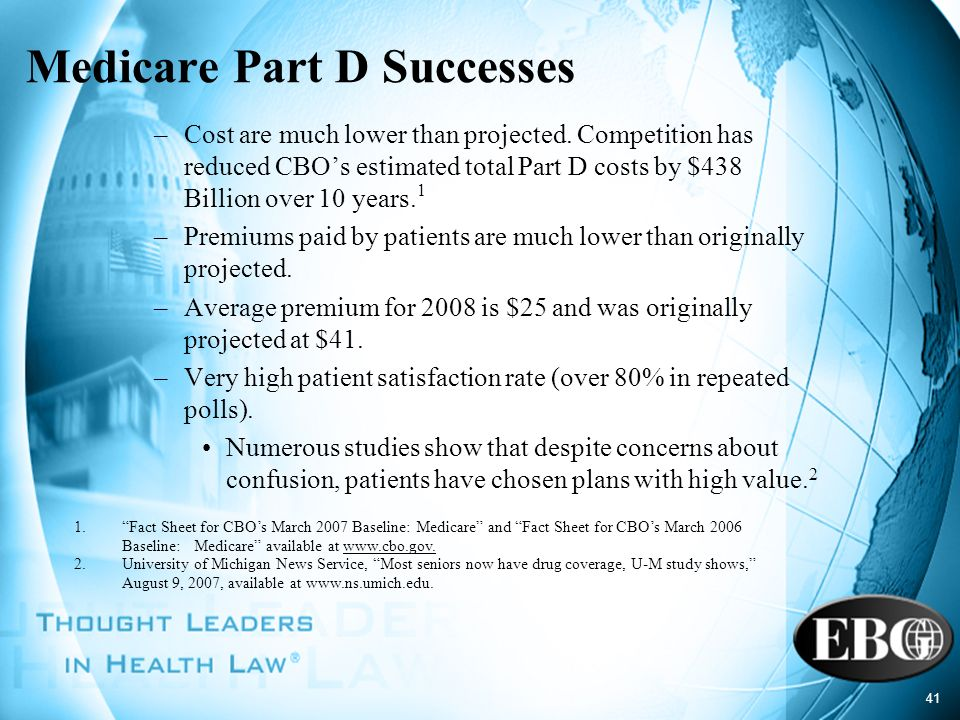 Medicare Part D Successes