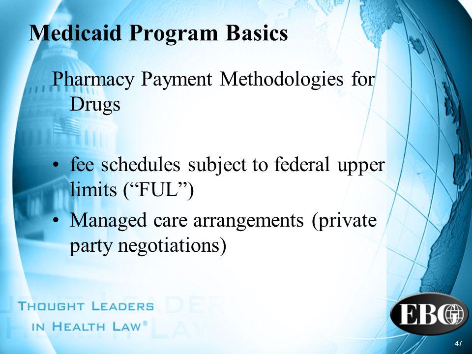 Medicaid Program Basics