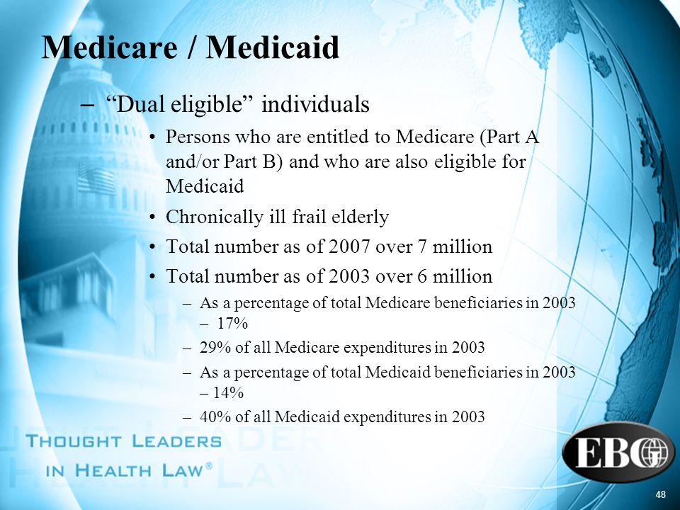 Medicare / Medicaid Dual eligible individuals
