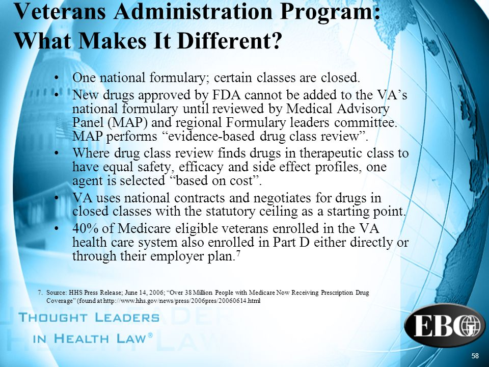 Veterans Administration Program: What Makes It Different