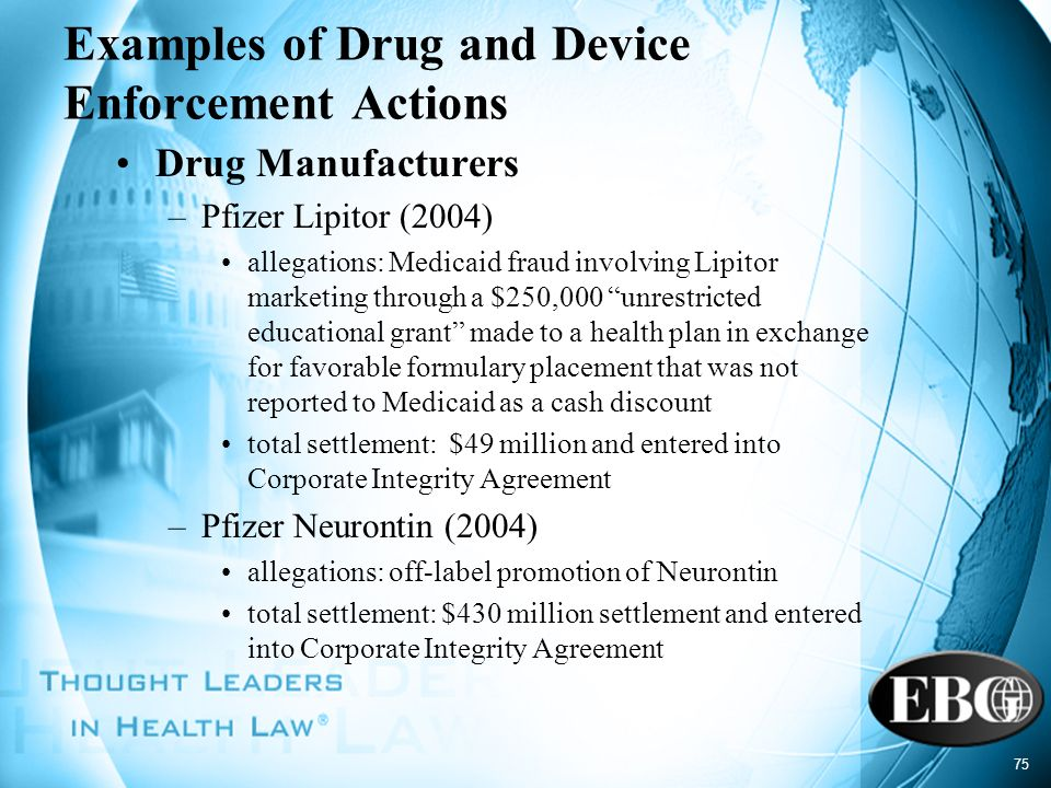 Examples of Drug and Device Enforcement Actions