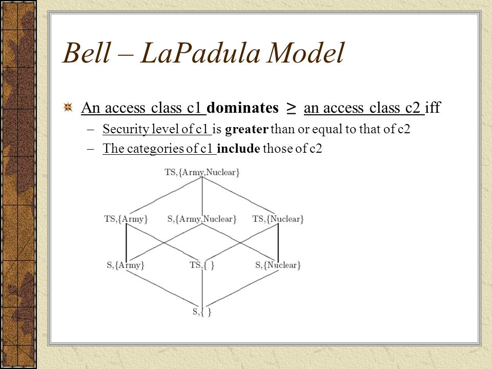 Bell – LaPadula Model An access class c1 dominates ≥ an access class c2 iff. Security level of c1 is greater than or equal to that of c2.