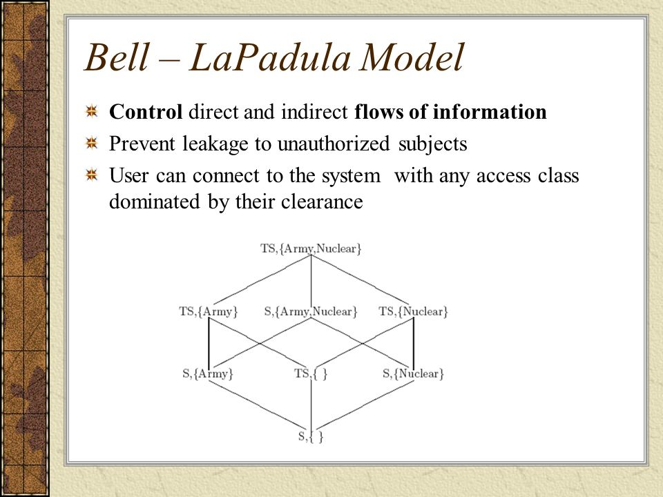 Bell – LaPadula Model Control direct and indirect flows of information